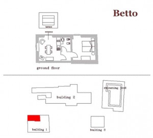map-betto